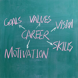 Is It a good idea to plan your career? Tips from career coach Michelle Bayley
